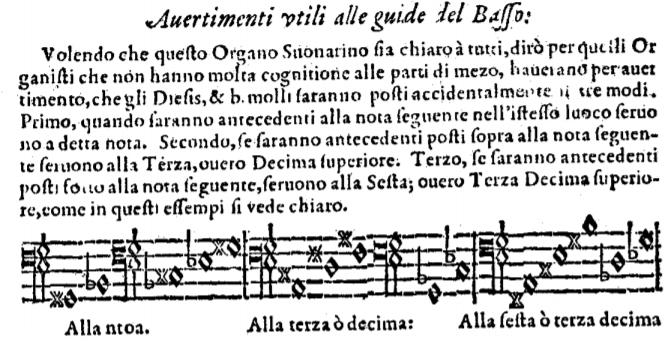 Adriano Banchieri, Organo suonarino, 1605